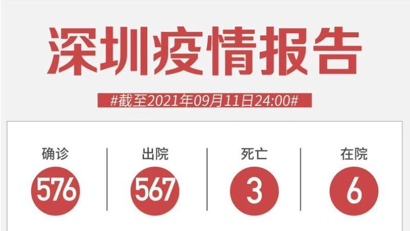9月11日深圳新增1例境外输入无症状感染者!