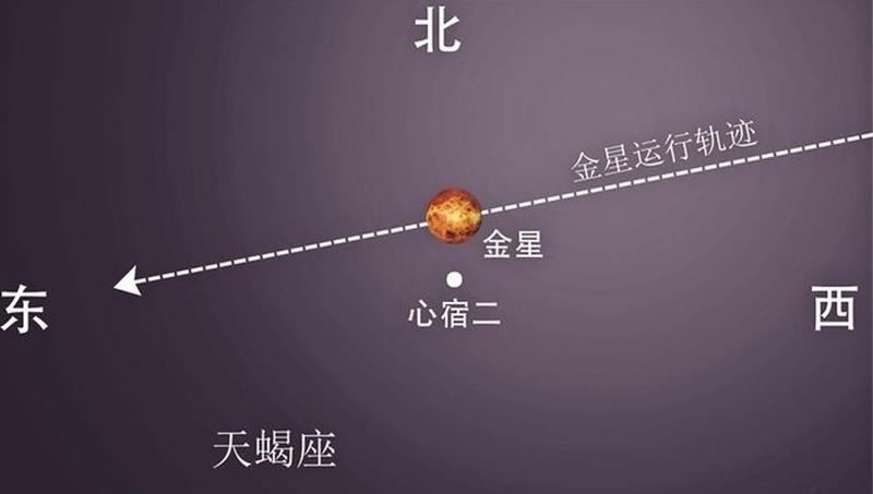 周六双星欢聚 错过需等8年 深圳观测时间是16日18时28分至58分